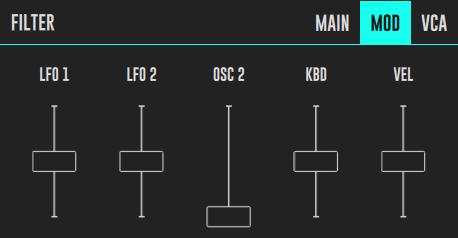 DRC Filter Modulation