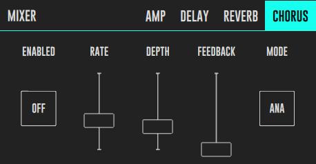 DRC Effect Chorus Panel